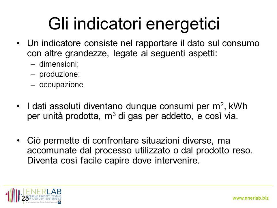 www.enerlab.biz Gli indicatori energetici 25 Un indicatore consiste nel rapportare il dato sul consumo con altre grandezze, legate ai seguenti aspetti: –dimensioni; –produzione; –occupazione.