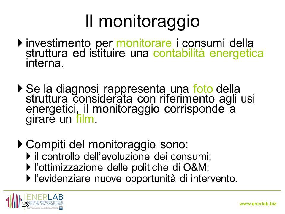 www.enerlab.biz Il monitoraggio 29  investimento per monitorare i consumi della struttura ed istituire una contabilità energetica interna.