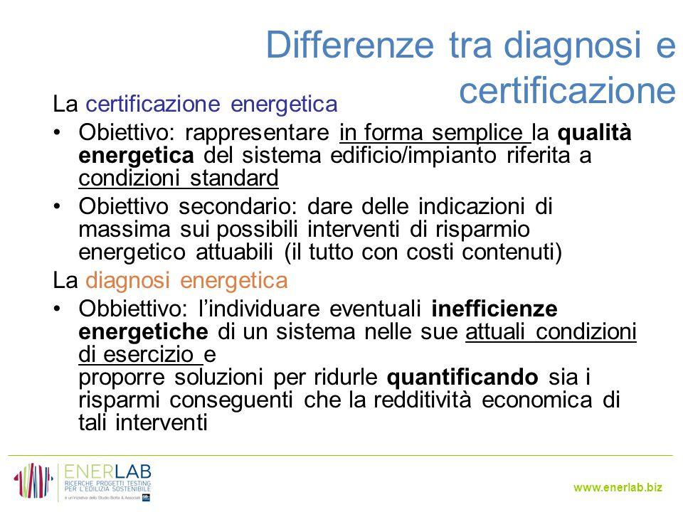www.enerlab.biz Gli indicatori energetici 24 I dati sui consumi in sé, pur essendo utili, rischiano di rimanere sterili e poco significativi, soprattutto in assenza di un'esperienza forte nella diagnosi.