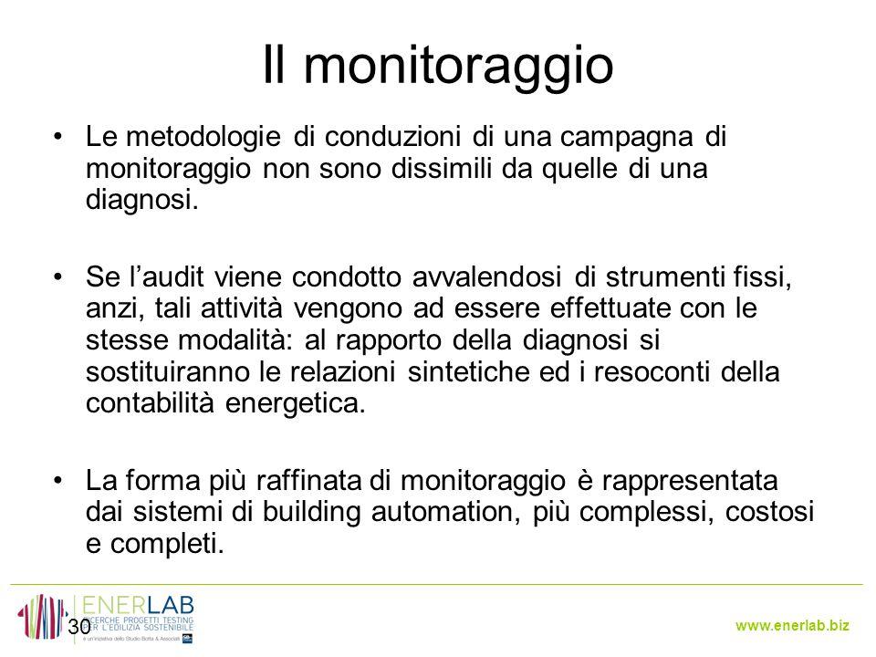 www.enerlab.biz Il monitoraggio 30 Le metodologie di conduzioni di una campagna di monitoraggio non sono dissimili da quelle di una diagnosi.