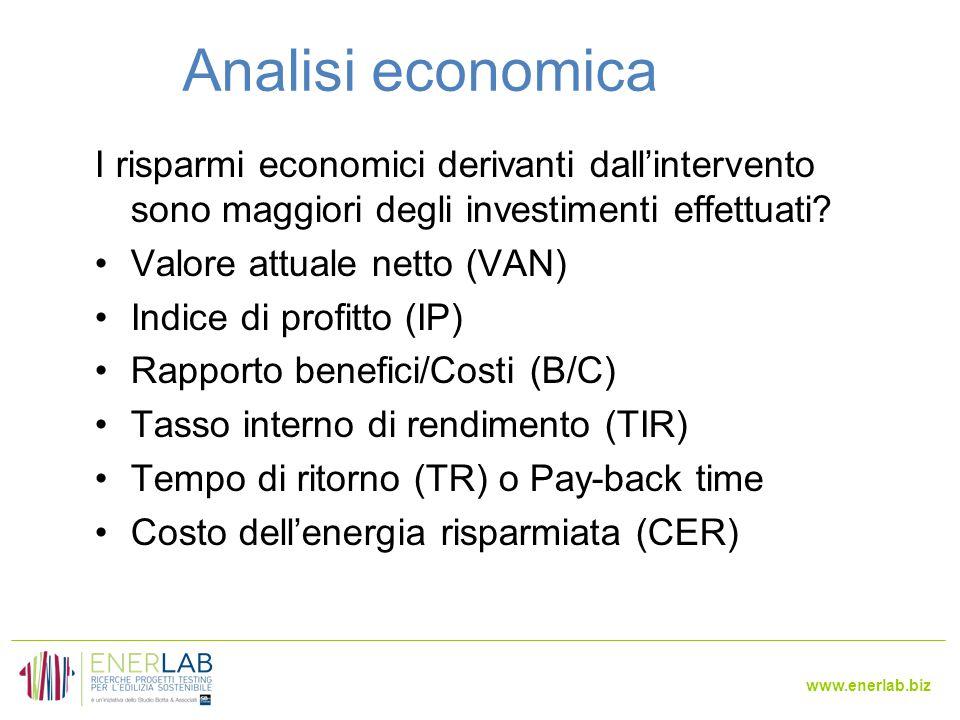 www.enerlab.biz Analisi economica I risparmi economici derivanti dall'intervento sono maggiori degli investimenti effettuati.