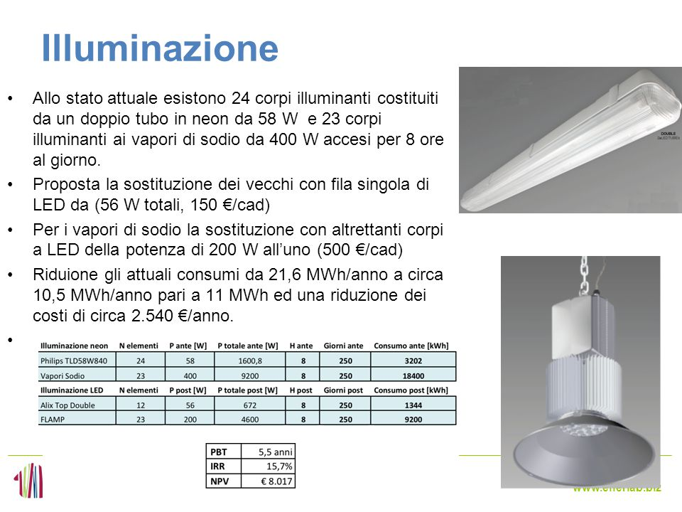 www.enerlab.biz Illuminazione Allo stato attuale esistono 24 corpi illuminanti costituiti da un doppio tubo in neon da 58 W e 23 corpi illuminanti ai vapori di sodio da 400 W accesi per 8 ore al giorno.