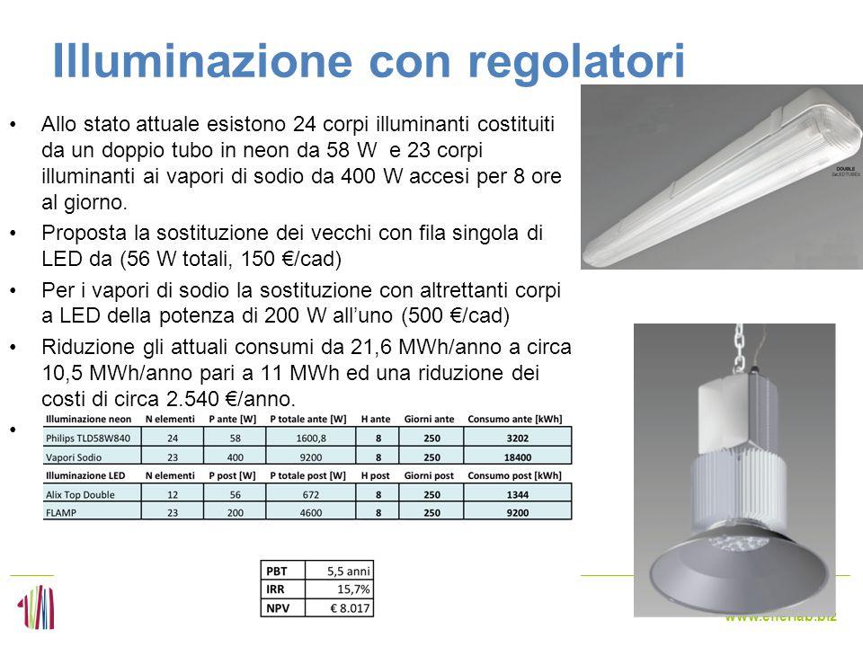 www.enerlab.biz Illuminazione con regolatori Allo stato attuale esistono 24 corpi illuminanti costituiti da un doppio tubo in neon da 58 W e 23 corpi illuminanti ai vapori di sodio da 400 W accesi per 8 ore al giorno.