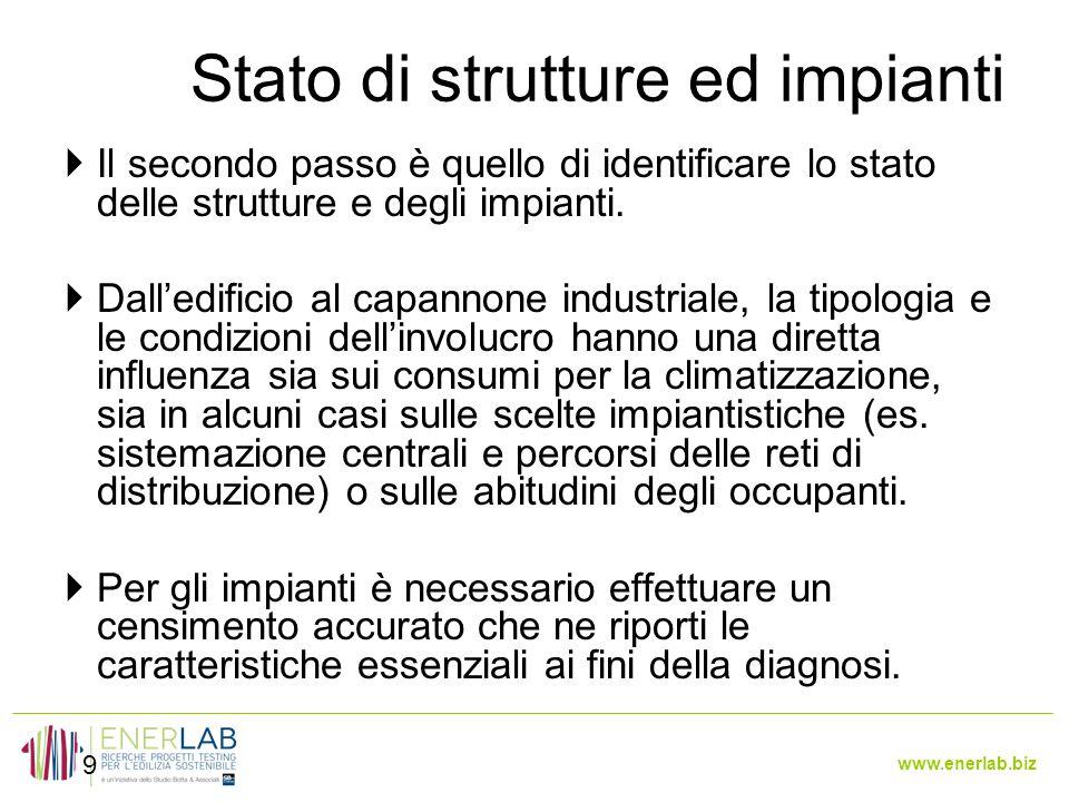 www.enerlab.biz Stato di strutture ed impianti 9  Il secondo passo è quello di identificare lo stato delle strutture e degli impianti.