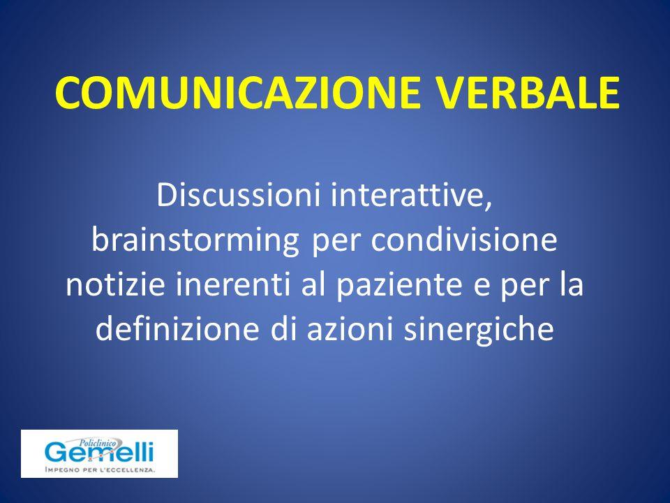COMUNICAZIONE VERBALE Discussioni interattive, brainstorming per condivisione notizie inerenti al paziente e per la definizione di azioni sinergiche