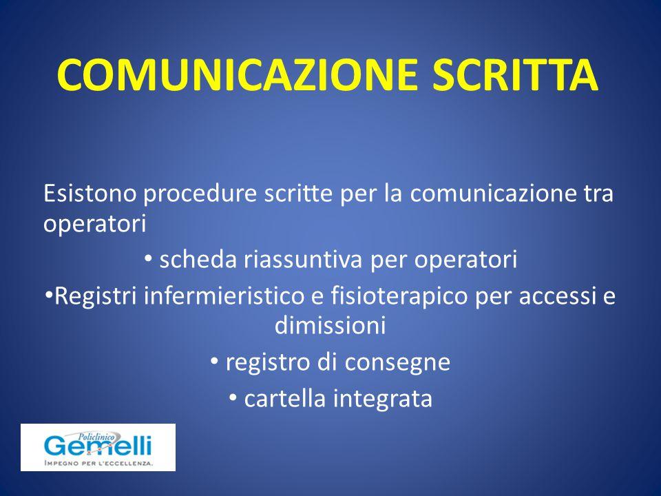 COMUNICAZIONE SCRITTA Esistono procedure scritte per la comunicazione tra operatori scheda riassuntiva per operatori Registri infermieristico e fisiot