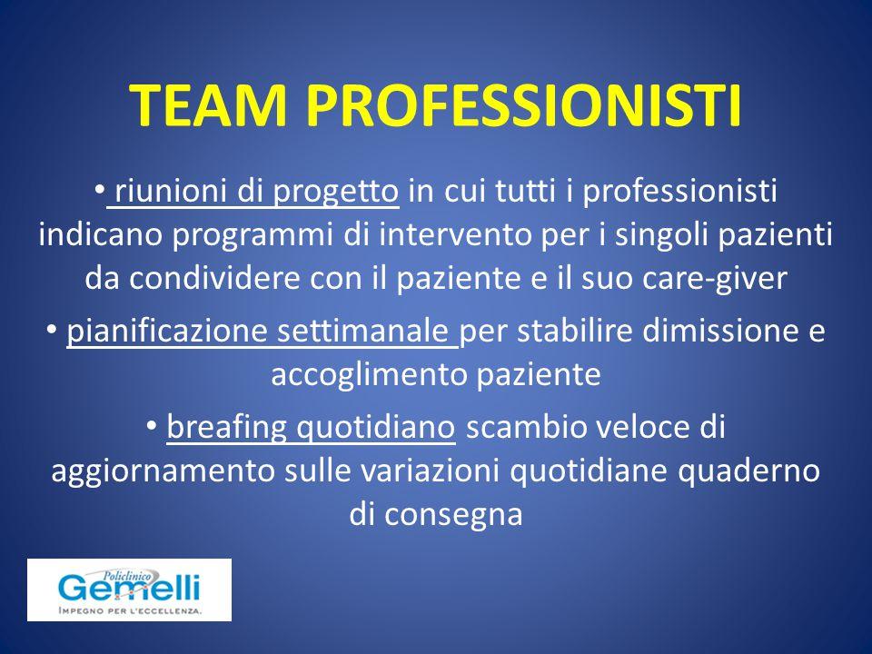 TEAM PROFESSIONISTI riunioni di progetto in cui tutti i professionisti indicano programmi di intervento per i singoli pazienti da condividere con il p