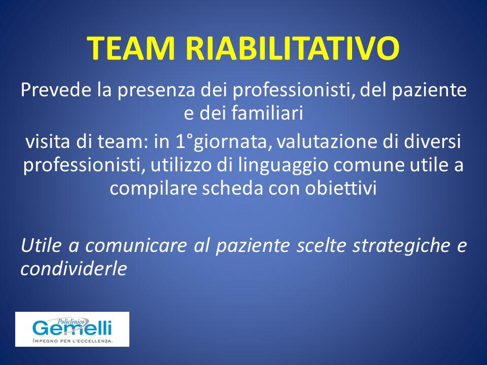TEAM RIABILITATIVO Prevede la presenza dei professionisti, del paziente e dei familiari visita di team: in 1°giornata, valutazione di diversi professi