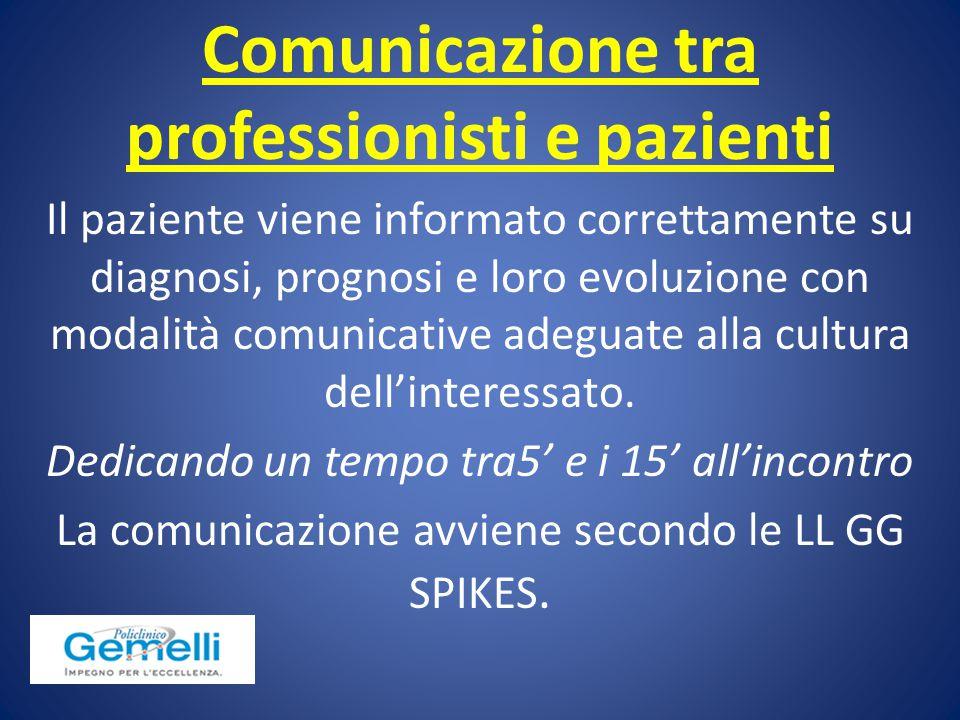 Comunicazione tra professionisti e pazienti Il paziente viene informato correttamente su diagnosi, prognosi e loro evoluzione con modalità comunicativ