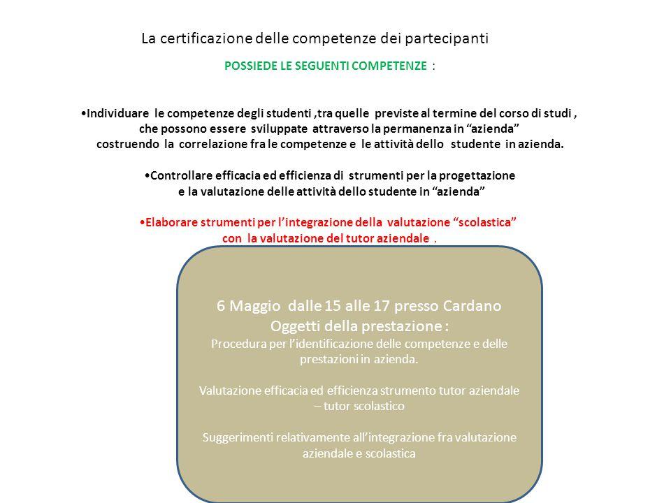 La certificazione delle competenze dei partecipanti POSSIEDE LE SEGUENTI COMPETENZE : Individuare le competenze degli studenti,tra quelle previste al