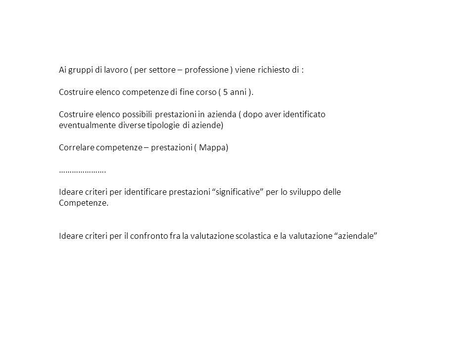 Ai gruppi di lavoro ( per settore – professione ) viene richiesto di : Costruire elenco competenze di fine corso ( 5 anni ).