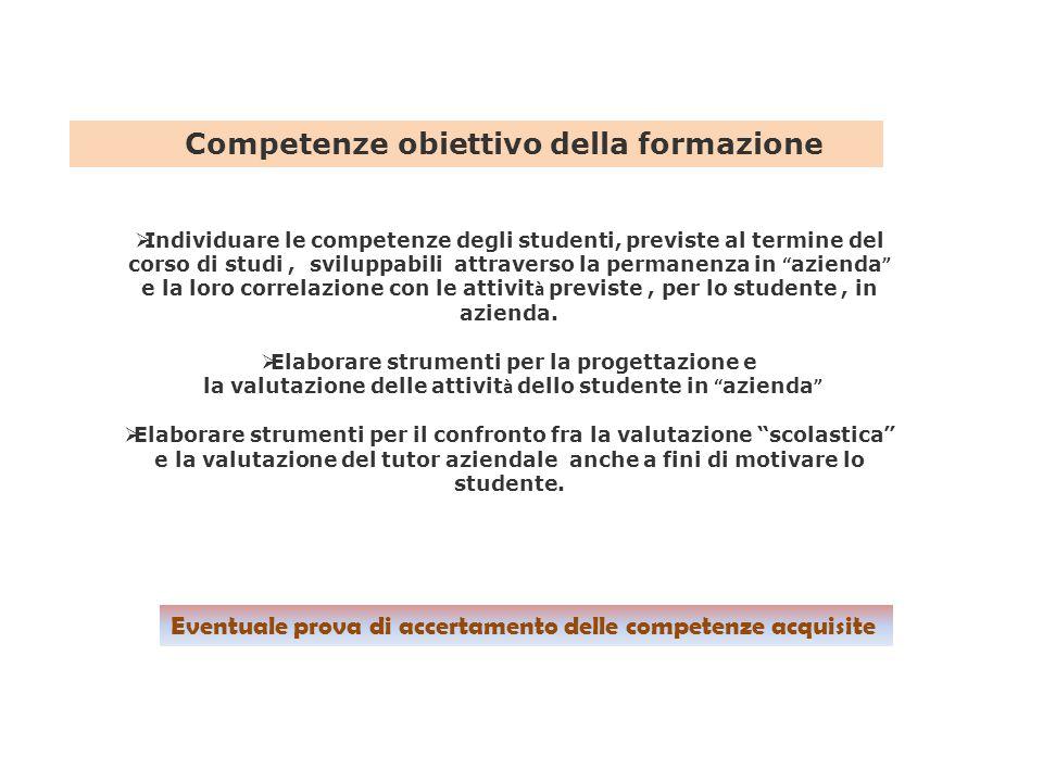  Individuare le competenze degli studenti, previste al termine del corso di studi, sviluppabili attraverso la permanenza in azienda e la loro correlazione con le attivit à previste, per lo studente, in azienda.