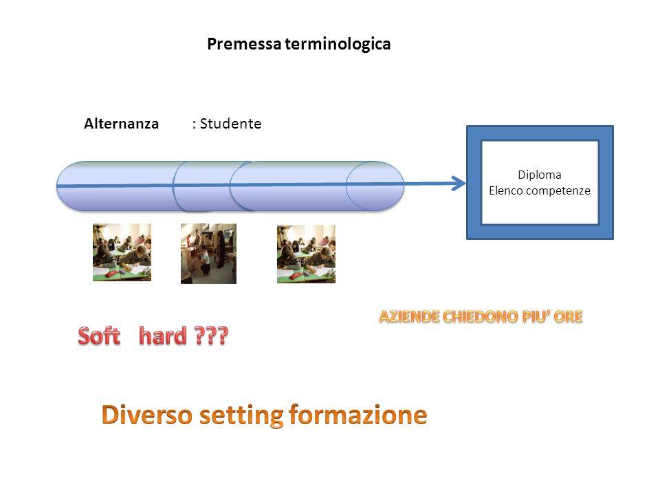 Alternanza : Studente Diploma Elenco competenze Premessa terminologica