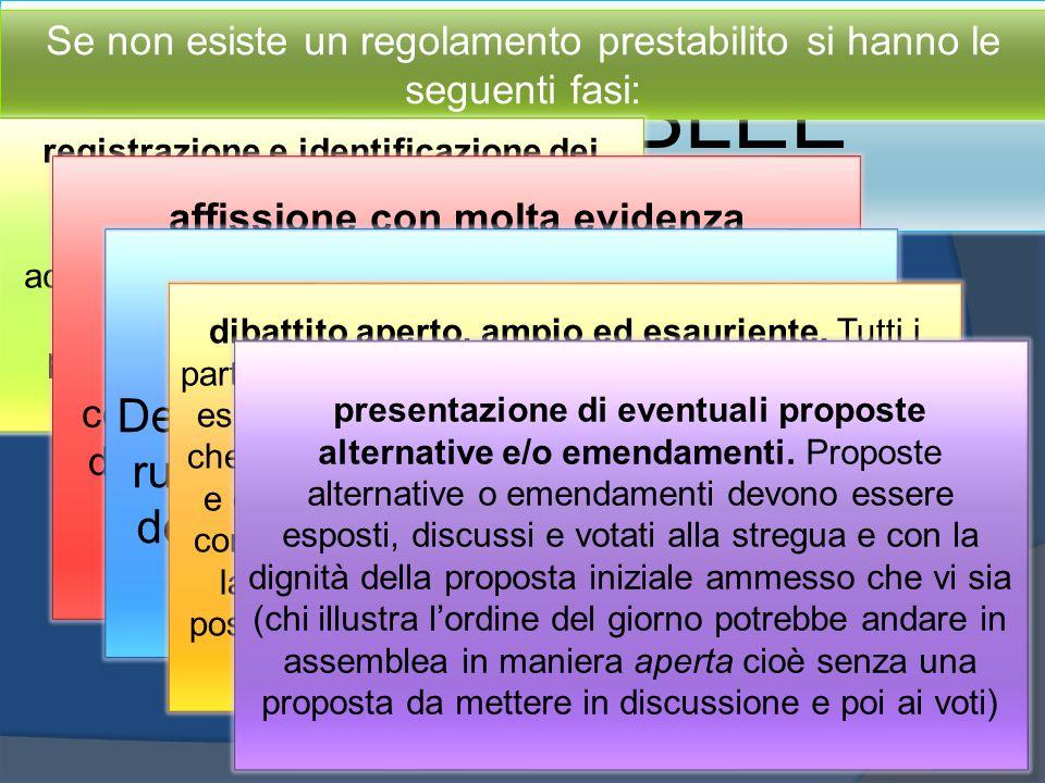 LE ASSEMBLEE Assemblea deliberativa di cosa c'è bisogno? Se non esiste un regolamento prestabilito si hanno le seguenti fasi: registrazione e identifi