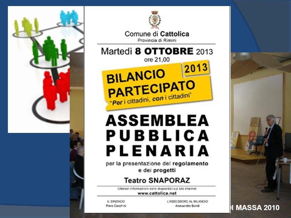 IDEA SCHEMATICA DEI TAVOLI DI LAVORO BILANCIO PARTECIPATIVO COMUNE DI MASSA 2010