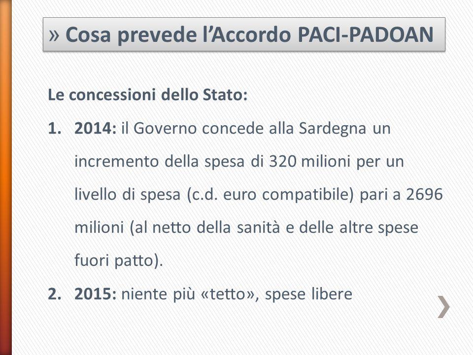 » Cosa prevede l'Accordo PACI-PADOAN Le concessioni dello Stato: 1.2014: il Governo concede alla Sardegna un incremento della spesa di 320 milioni per un livello di spesa (c.d.
