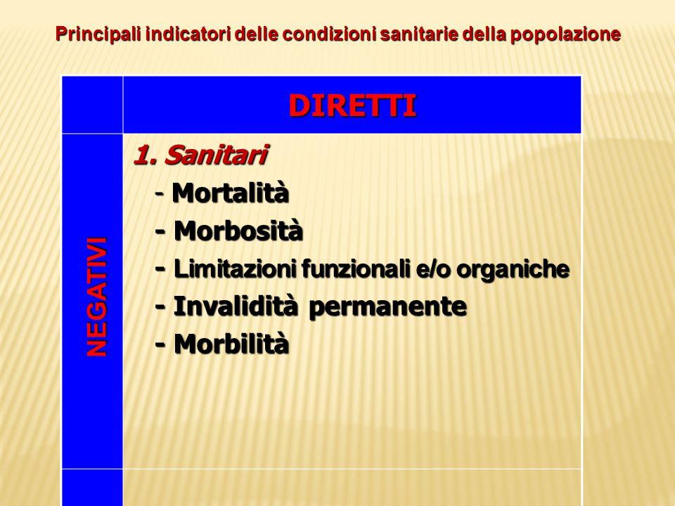 Principali indicatori delle condizioni sanitarie della popolazione DIRETTI 1. Sanitari - Mortalità - Mortalità - Morbosità - Morbosità - Limitazioni f