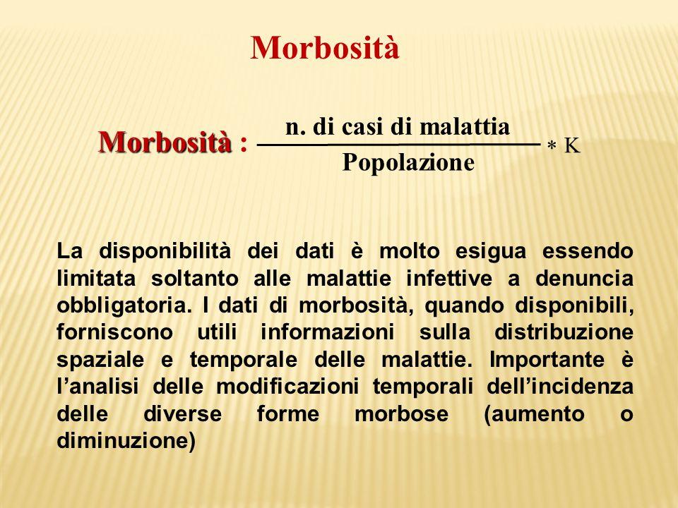 Morbosità La disponibilità dei dati è molto esigua essendo limitata soltanto alle malattie infettive a denuncia obbligatoria. I dati di morbosità, qua