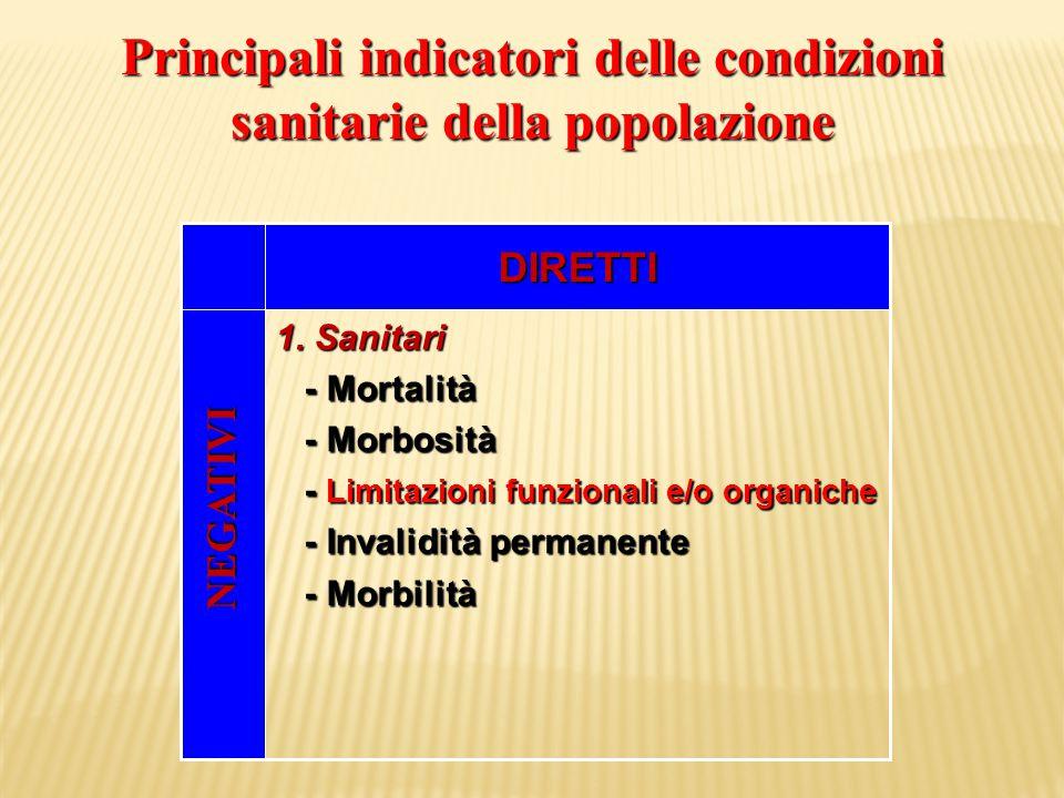 Principali indicatori delle condizioni sanitarie della popolazione 1. Sanitari - Mortalità - Mortalità - Morbosità - Morbosità - Limitazioni funzional