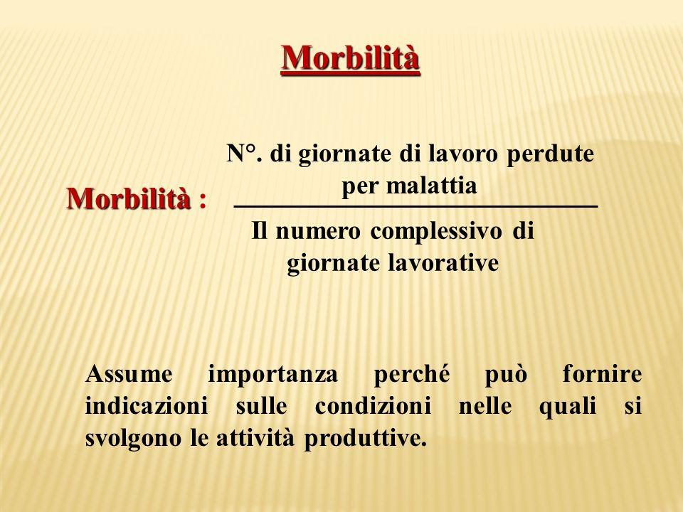 Morbilità Morbilità Morbilità : N°. di giornate di lavoro perdute per malattia Il numero complessivo di giornate lavorative Assume importanza perché p