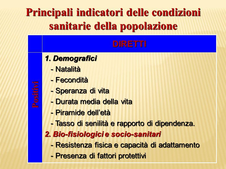 Principali indicatori delle condizioni sanitarie della popolazione 1. Demografici - Natalità - Natalità - Fecondità - Fecondità - Speranza di vita - S