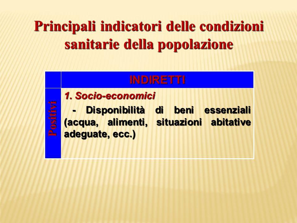 Principali indicatori delle condizioni sanitarie della popolazione 1. Socio-economici - Disponibilità di beni essenziali (acqua, alimenti, situazioni