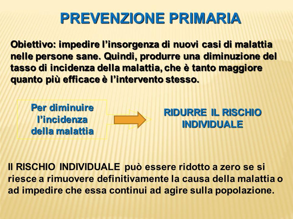 PREVENZIONE PRIMARIA Obiettivo: impedire l'insorgenza di nuovi casi di malattia nelle persone sane. Quindi, produrre una diminuzione del tasso di inci