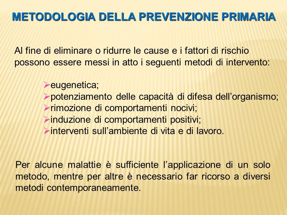 METODOLOGIA DELLA PREVENZIONE PRIMARIA Al fine di eliminare o ridurre le cause e i fattori di rischio possono essere messi in atto i seguenti metodi d