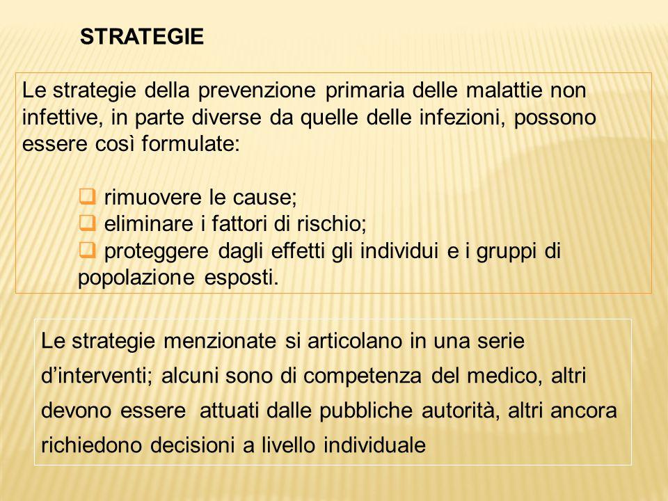 STRATEGIE Le strategie della prevenzione primaria delle malattie non infettive, in parte diverse da quelle delle infezioni, possono essere così formul