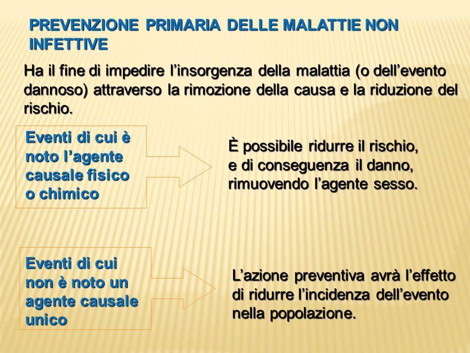 PREVENZIONE PRIMARIA DELLE MALATTIE NON INFETTIVE Ha il fine di impedire l'insorgenza della malattia (o dell'evento dannoso) attraverso la rimozione d