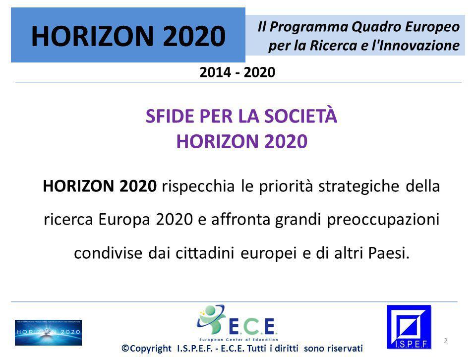 2014 - 2020 SFIDE PER LA SOCIETÀ HORIZON 2020 HORIZON 2020 rispecchia le priorità strategiche della ricerca Europa 2020 e affronta grandi preoccupazioni condivise dai cittadini europei e di altri Paesi.