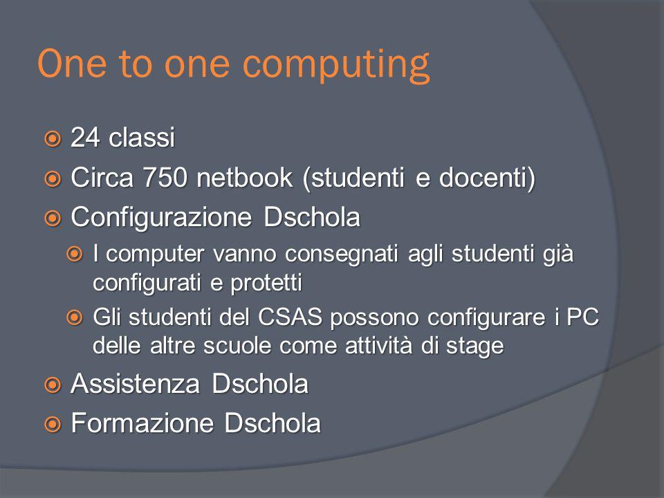 One to one computing  24 classi  Circa 750 netbook (studenti e docenti)  Configurazione Dschola  I computer vanno consegnati agli studenti già configurati e protetti  Gli studenti del CSAS possono configurare i PC delle altre scuole come attività di stage  Assistenza Dschola  Formazione Dschola
