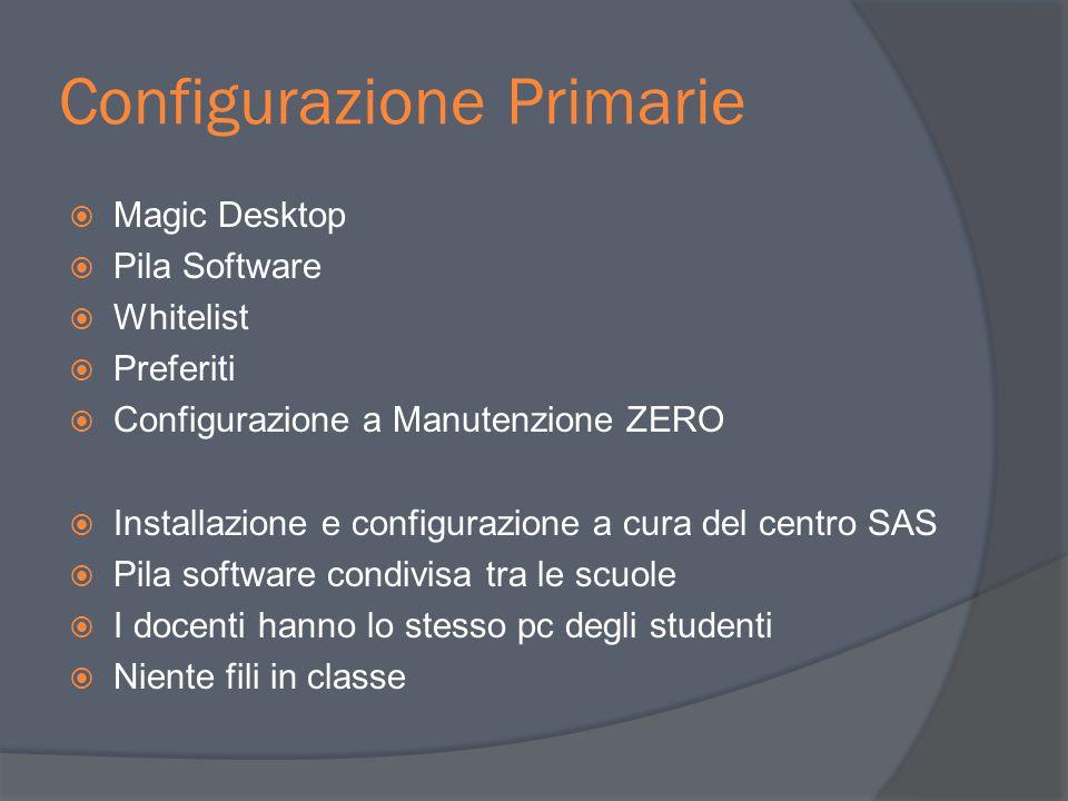 Configurazione Primarie  Magic Desktop  Pila Software  Whitelist  Preferiti  Configurazione a Manutenzione ZERO  Installazione e configurazione a cura del centro SAS  Pila software condivisa tra le scuole  I docenti hanno lo stesso pc degli studenti  Niente fili in classe