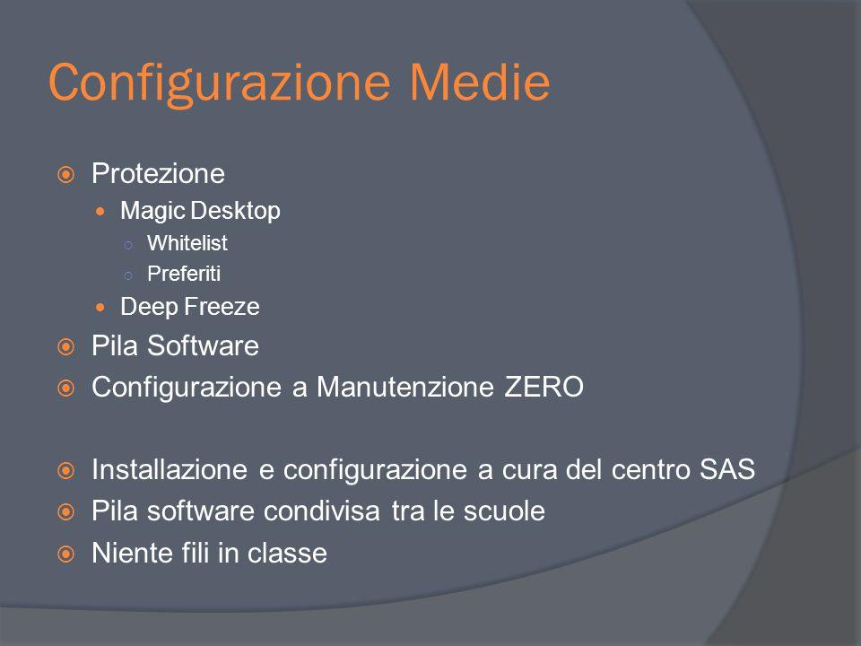 Configurazione Medie  Protezione Magic Desktop ○ Whitelist ○ Preferiti Deep Freeze  Pila Software  Configurazione a Manutenzione ZERO  Installazione e configurazione a cura del centro SAS  Pila software condivisa tra le scuole  Niente fili in classe