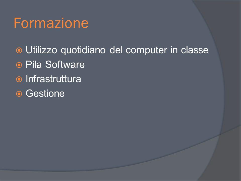Formazione  Utilizzo quotidiano del computer in classe  Pila Software  Infrastruttura  Gestione