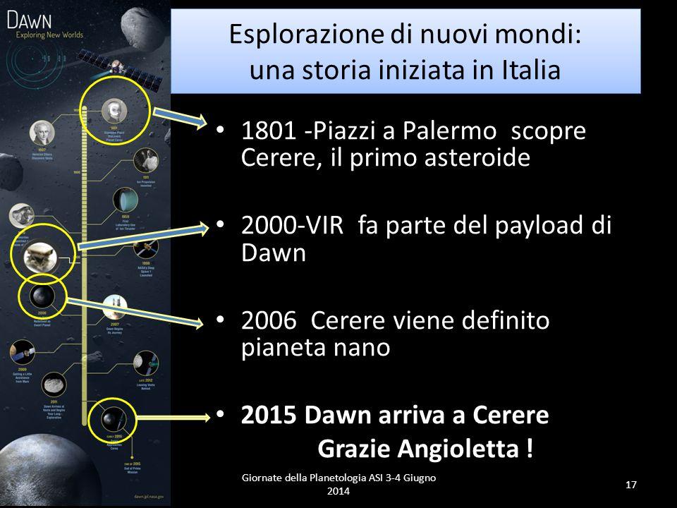 Esplorazione di nuovi mondi: una storia iniziata in Italia 1801 -Piazzi a Palermo scopre Cerere, il primo asteroide 2000-VIR fa parte del payload di Dawn 2006 Cerere viene definito pianeta nano 2015 Dawn arriva a Cerere Grazie Angioletta .