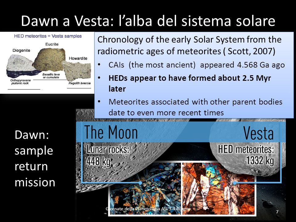 Dawn a Vesta: l'alba del sistema solare Chronology of the early Solar System from the radiometric ages of meteorites ( Scott, 2007) CAIs (the most anc