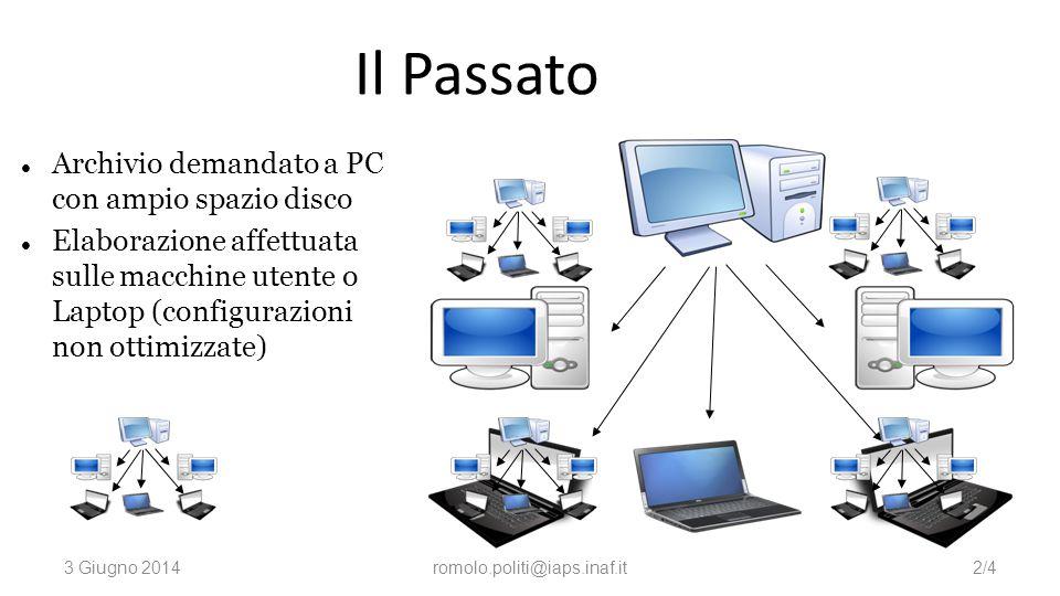 3 Giugno 2014romolo.politi@iaps.inaf.it2/4 Il Passato Archivio demandato a PC con ampio spazio disco Elaborazione affettuata sulle macchine utente o L