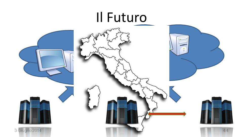 Il Futuro 3 Giugno 2014romolo.politi@iaps.inaf.it4/4 Cloud