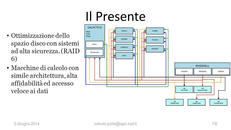 Il Presente Ottimizzazione dello spazio disco con sistemi ad alta sicurezza. (RAID 6) Macchine di calcolo con simile architettura, alta affidabilità e