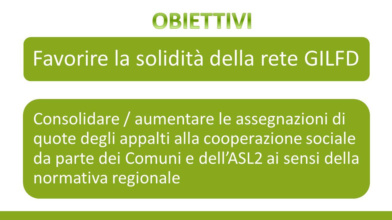 Consolidare / aumentare le assegnazioni di quote degli appalti alla cooperazione sociale da parte dei Comuni e dell'ASL2 ai sensi della normativa regi