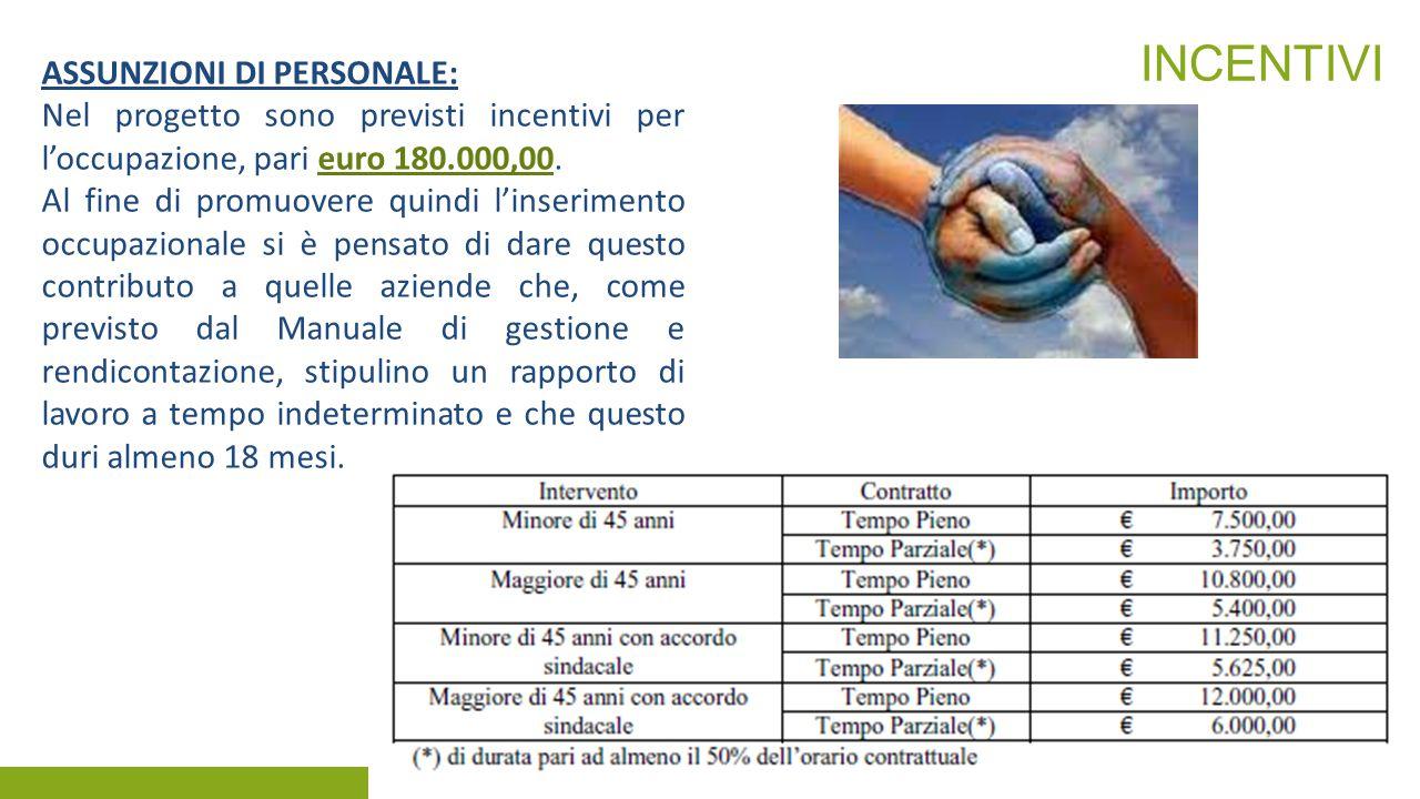 INCENTIVI ASSUNZIONI DI PERSONALE: Nel progetto sono previsti incentivi per l'occupazione, pari euro 180.000,00. Al fine di promuovere quindi l'inseri