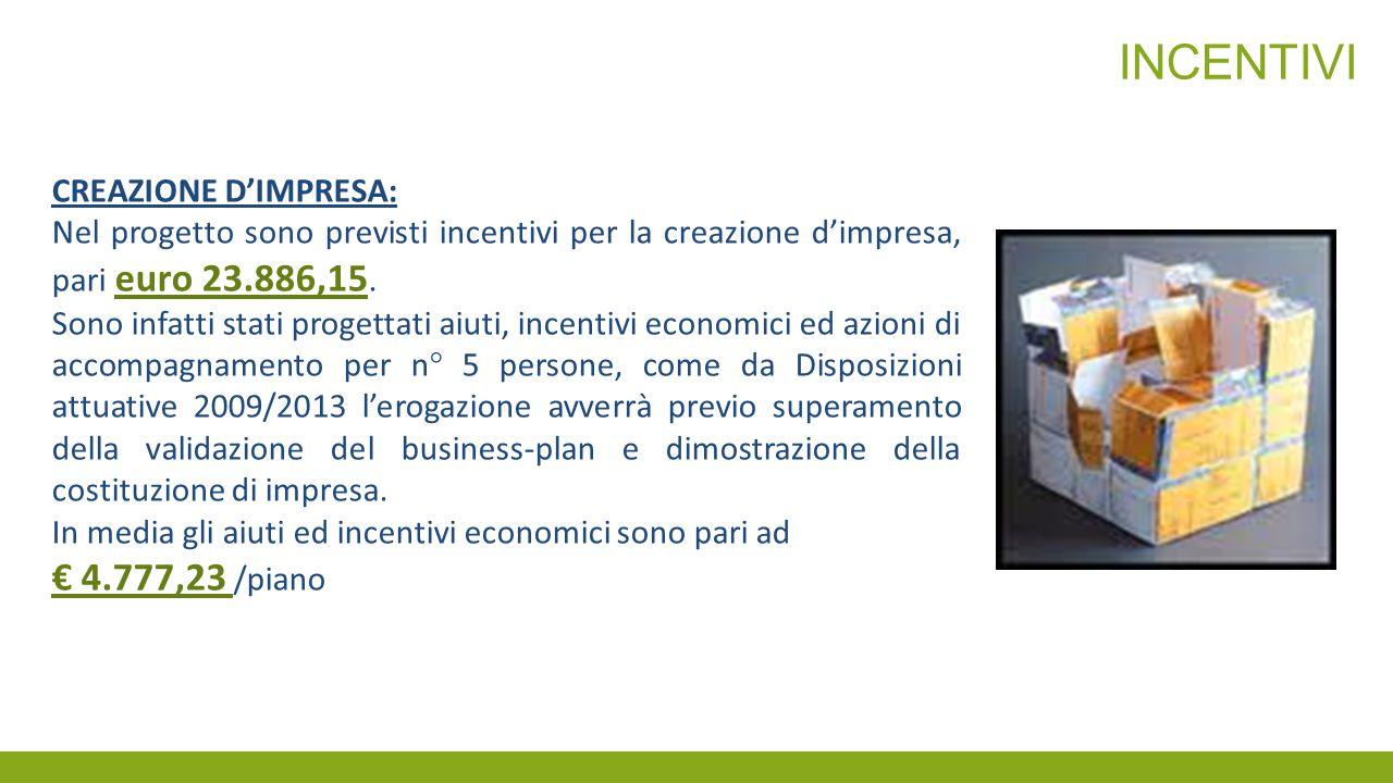 INCENTIVI CREAZIONE D'IMPRESA: Nel progetto sono previsti incentivi per la creazione d'impresa, pari euro 23.886,15. Sono infatti stati progettati aiu