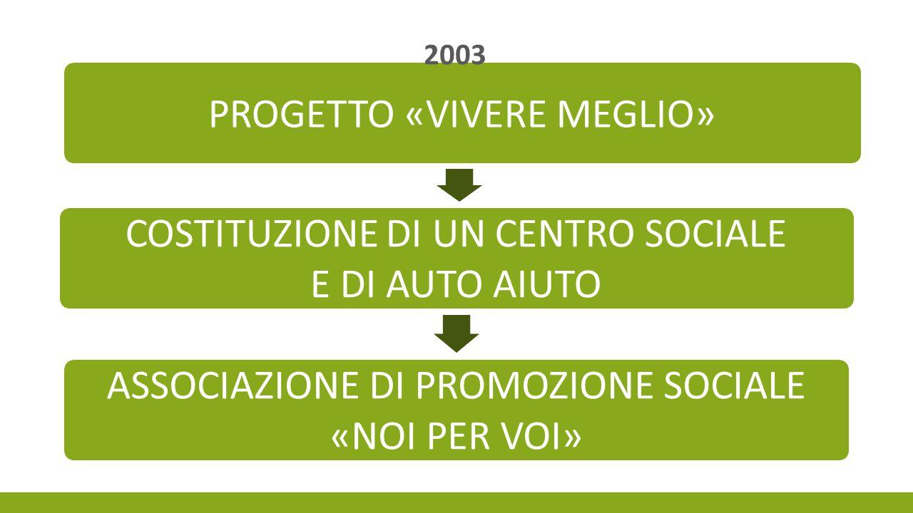 PROGETTO «VIVERE MEGLIO» COSTITUZIONE DI UN CENTRO SOCIALE E DI AUTO AIUTO ASSOCIAZIONE DI PROMOZIONE SOCIALE «NOI PER VOI» 2003