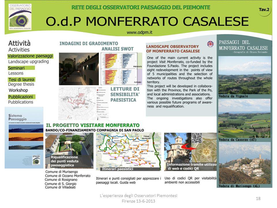 L'esperienza degli Osservatori Piemontesi Firenze 13-6-2013 18
