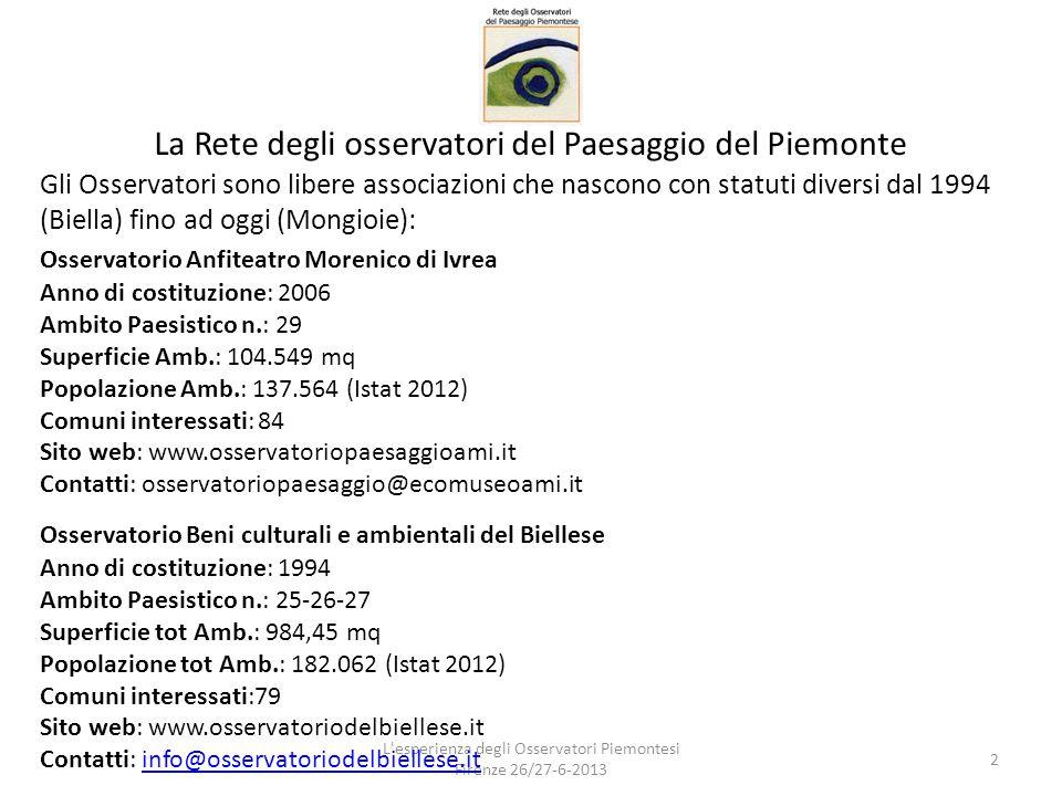 Gli Osservatori sono libere associazioni che nascono con statuti diversi dal 1994 (Biella) fino ad oggi (Mongioie): La Rete degli osservatori del Paes