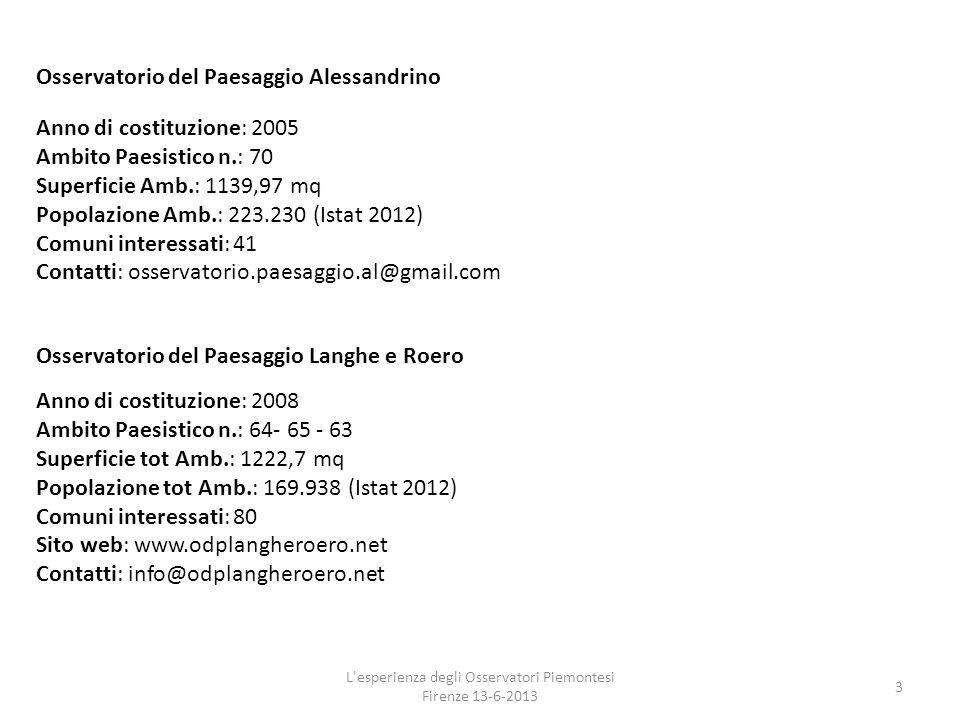 L'esperienza degli Osservatori Piemontesi Firenze 13-6-2013 3 Osservatorio del Paesaggio Alessandrino Anno di costituzione: 2005 Ambito Paesistico n.: