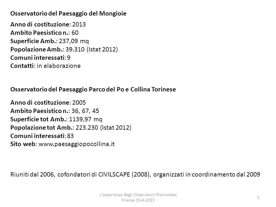 L'esperienza degli Osservatori Piemontesi Firenze 13-6-2013 5 Riuniti dal 2006, cofondatori di CIVILSCAPE (2008), organizzati in coordinamento dal 200