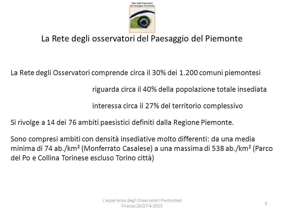 La Rete degli osservatori del Paesaggio del Piemonte 6 L'esperienza degli Osservatori Piemontesi Firenze 26/27-6-2013 La Rete degli Osservatori compre