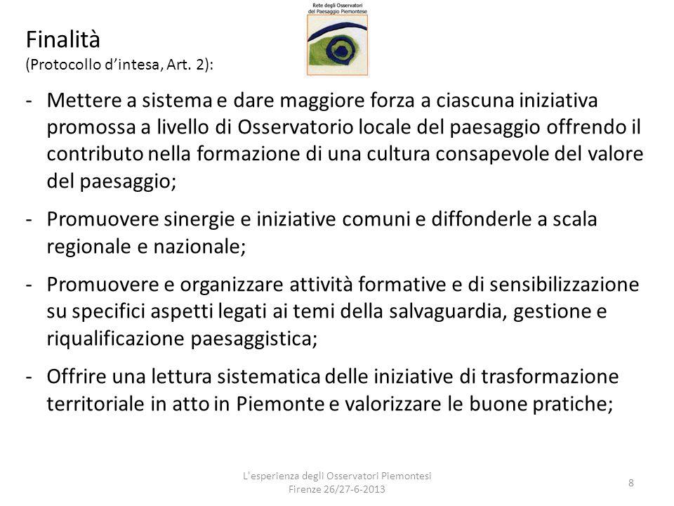 Finalità (Protocollo d'intesa, Art. 2): -Mettere a sistema e dare maggiore forza a ciascuna iniziativa promossa a livello di Osservatorio locale del p